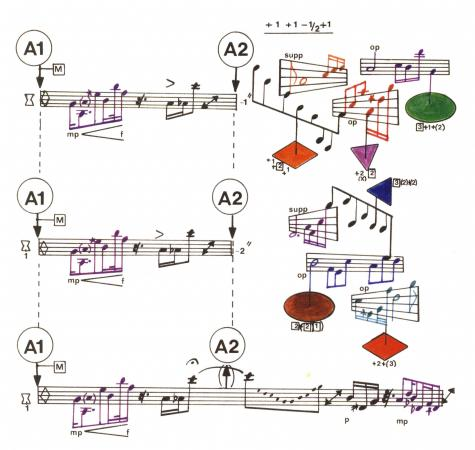 """""""Improvisation and Collaboration in Anthony Braxton's Composition 76""""  Journal of Music Theory, 62/2"""
